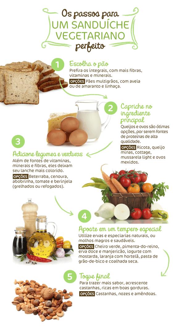 sanduiche_vegetariano_2